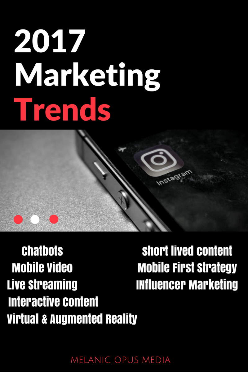 2017 Marketing Trends (1).png